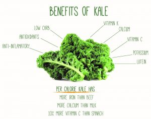 Kale for joint health